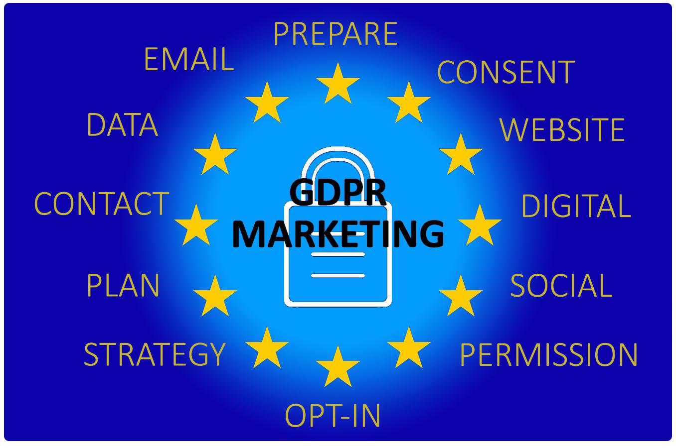 GDPR Marketing Preparation
